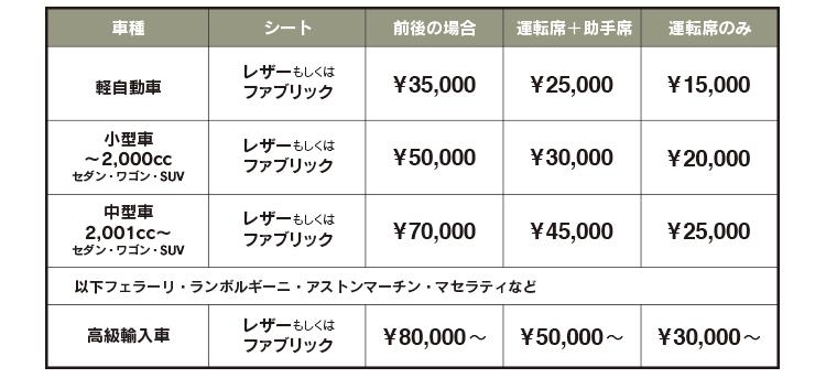 sc_price